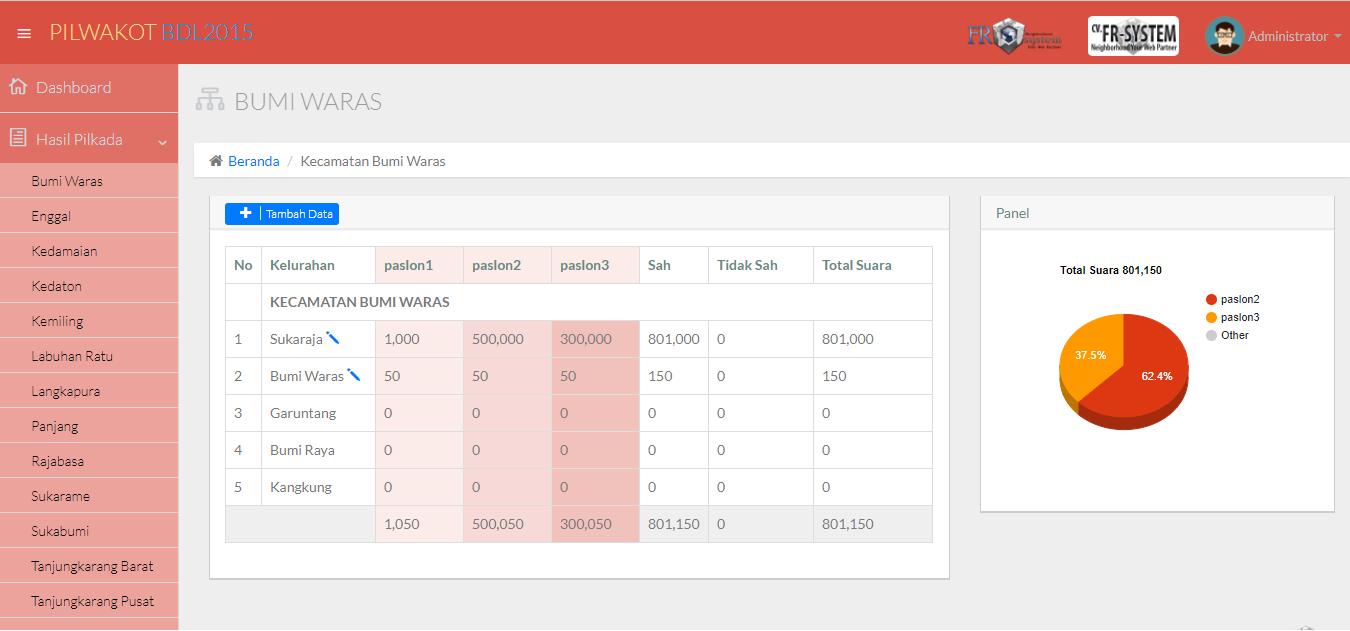 Portofolio Aplikasi Real Quick Count KPU Untuk